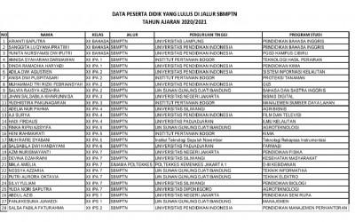 Info Kelulusan SBMPT Siswa/Siswa SMAN 1 Sukaresmi